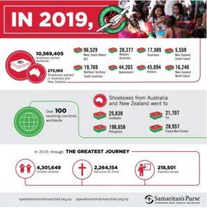 2019 infographic